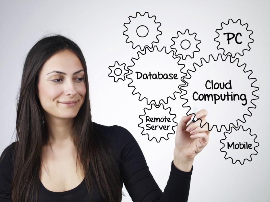 cloud computing kent